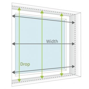Measuring Windows for Screens